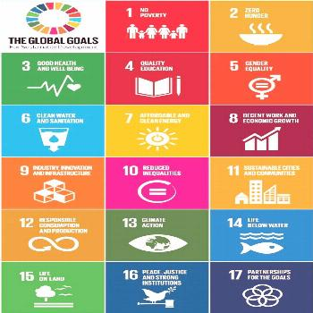 17 Global Goals for Sustainable Development on Earth* – *No Hunger, No Poverty by 2030*