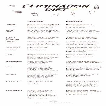 Enter: the elimination diet. A way of eating that's more about getting healthy and relieving ailm