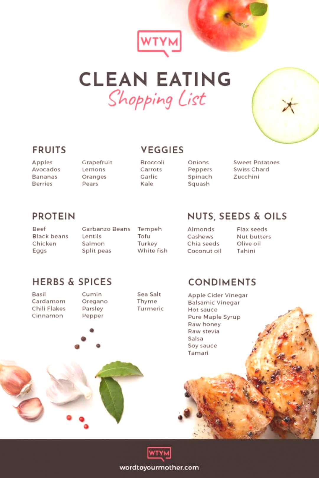 Clean Eating Shopping List for Beginners! Ultimate guide to clean eating with shopping lists, tips,