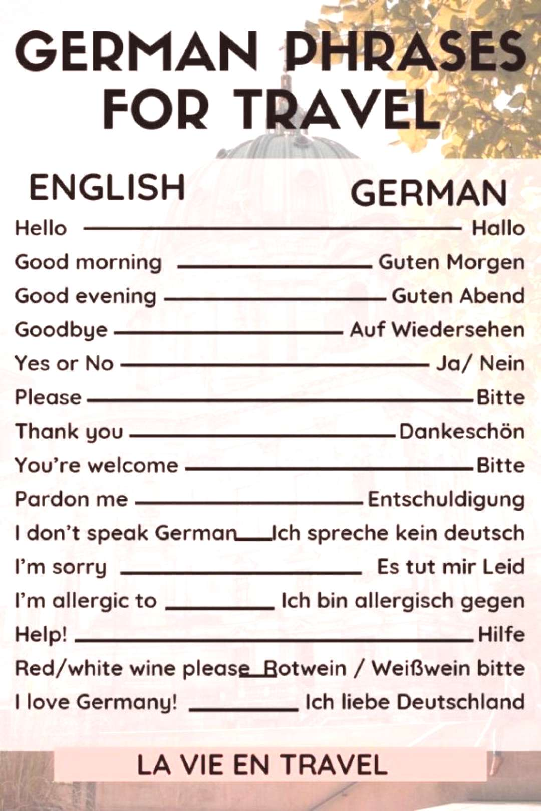 Germany Travel - German Phrases with Pronunciation - Germany vacation - Germany itinerary - Berlin