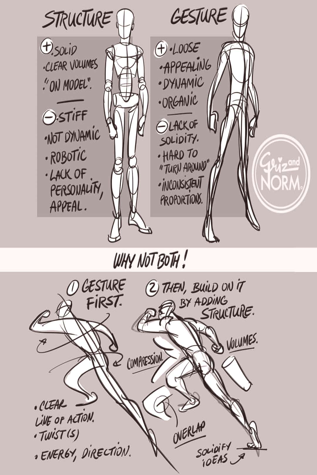 Tuesday Tips - Structure/Gesture Why Not Both! Probably one the most compelling issue to deal with